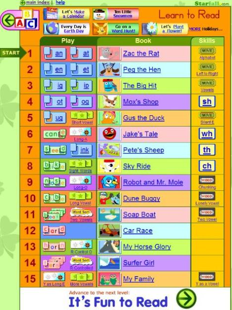 Kindergarten Online Books To Read For Free Starfall | Homes...